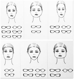 gafas me quedan mejor segun rostro Formas del rostro, ¿Cómo identificar tu forma?