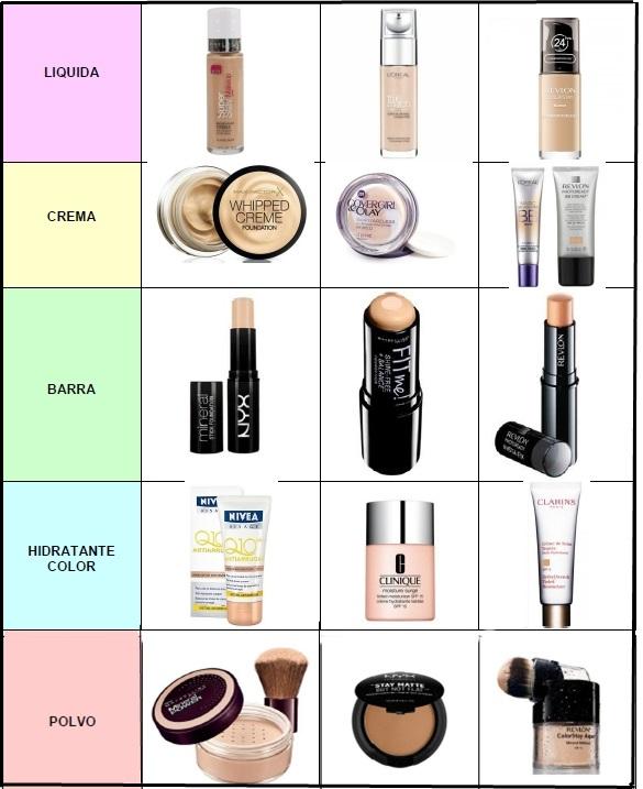tipos de maquillaje Tipos de maquillaje base, ¿Cómo elegir tu base de maquillaje?